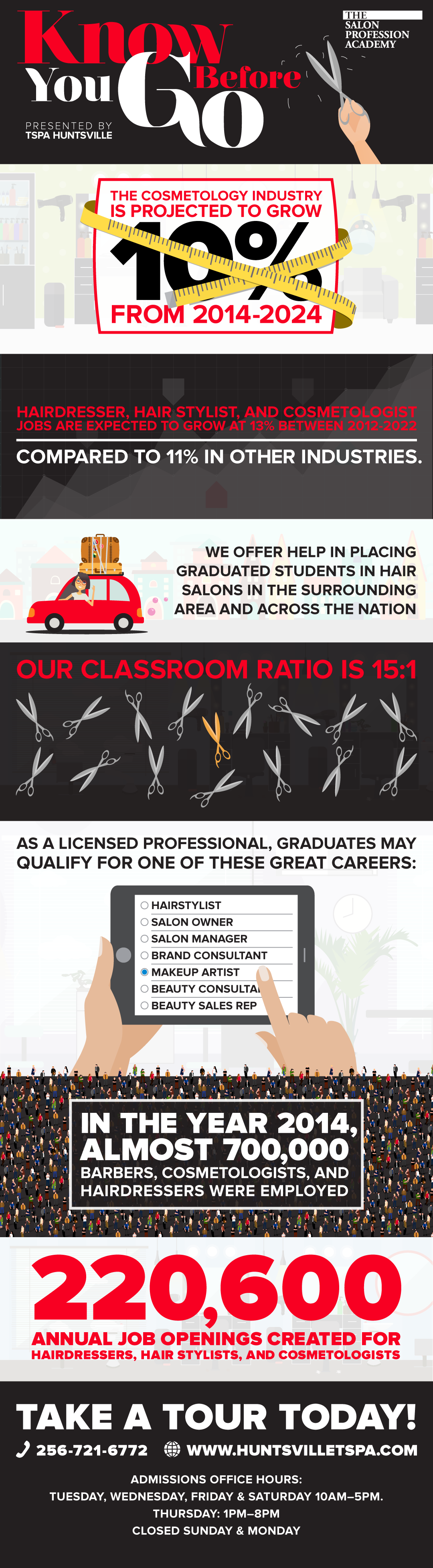 Infographic with Cosmetology Statistics